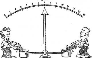 Ilustracion-PH.Limpiology