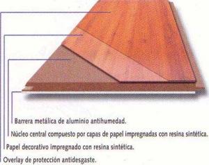 Suelo-laminado.Limpiology.es